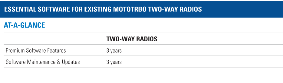 Essential Software Existing MOTOTRBO Radios